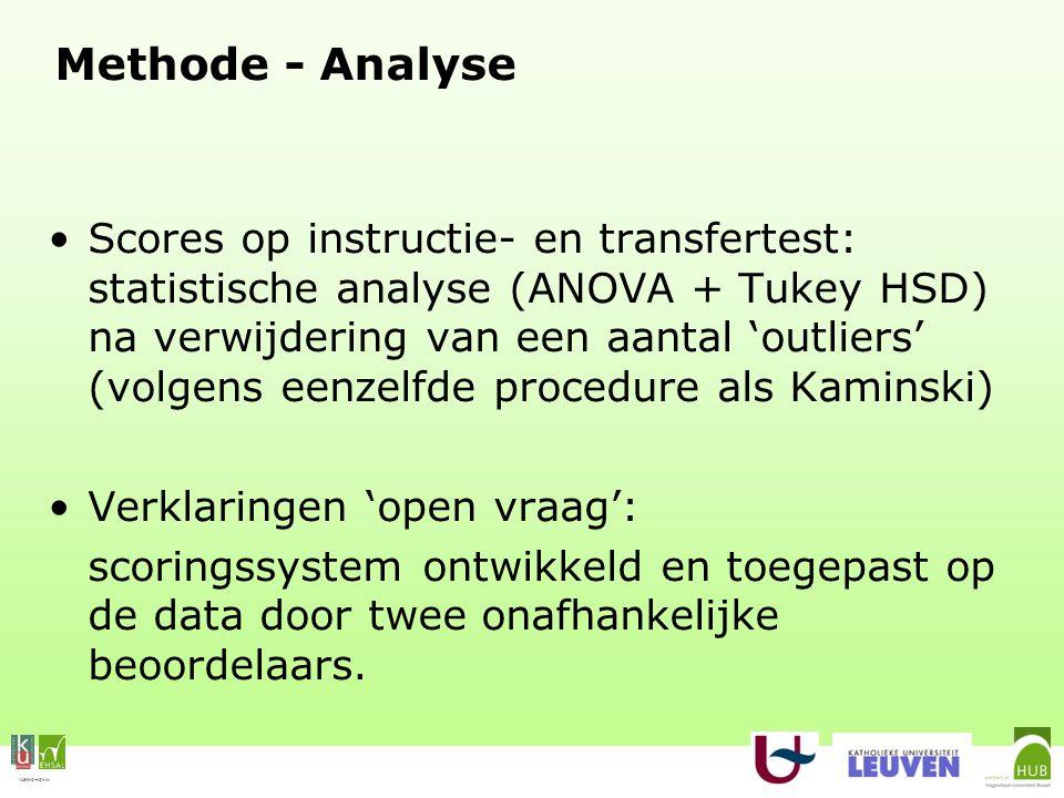 VLEKHO-HONIM Methode - Analyse Scores op instructie- en transfertest: statistische analyse (ANOVA + Tukey HSD) na verwijdering van een aantal 'outliers' (volgens eenzelfde procedure als Kaminski) Verklaringen 'open vraag': scoringssystem ontwikkeld en toegepast op de data door twee onafhankelijke beoordelaars.