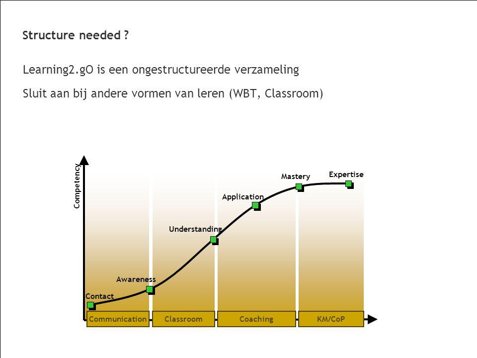 Structure needed ? Learning2.gO is een ongestructureerde verzameling Sluit aan bij andere vormen van leren (WBT, Classroom) CommunicationClassroomCoac