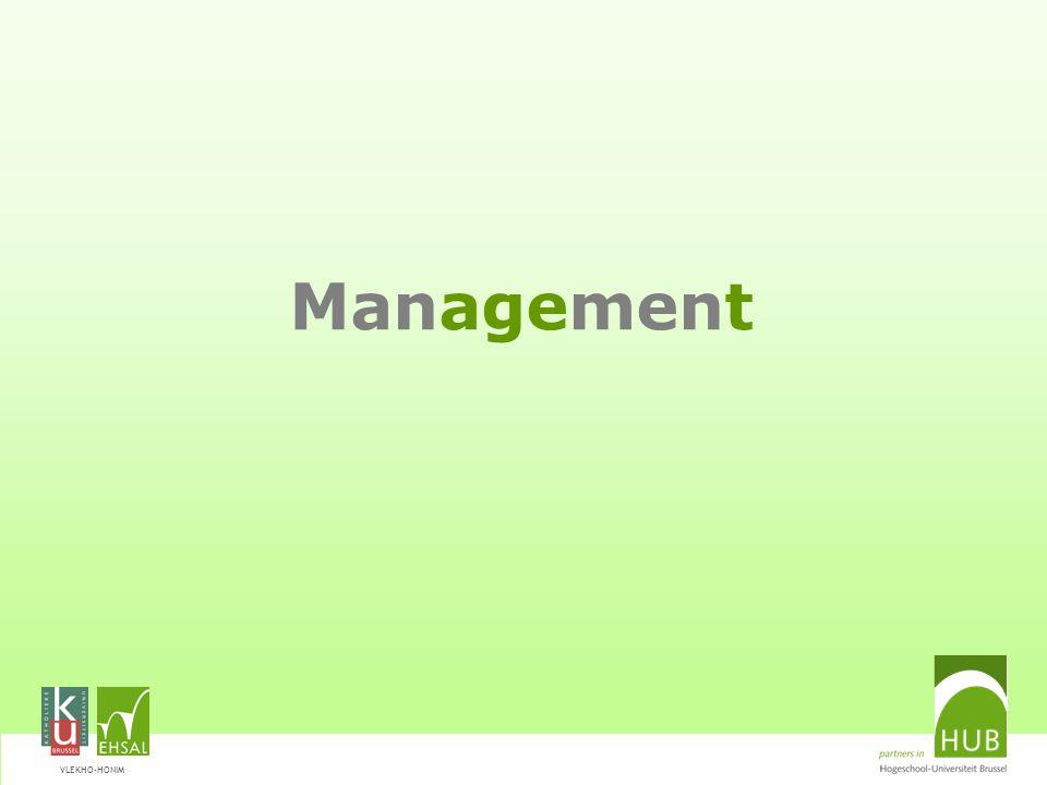 VLEKHO-HONIM MENU Vrouwen in managementfuncties Aantrekkelijkheid van 'manager' Leiderschapsambitie Topambitie Predictoren van leiderschapsambitie
