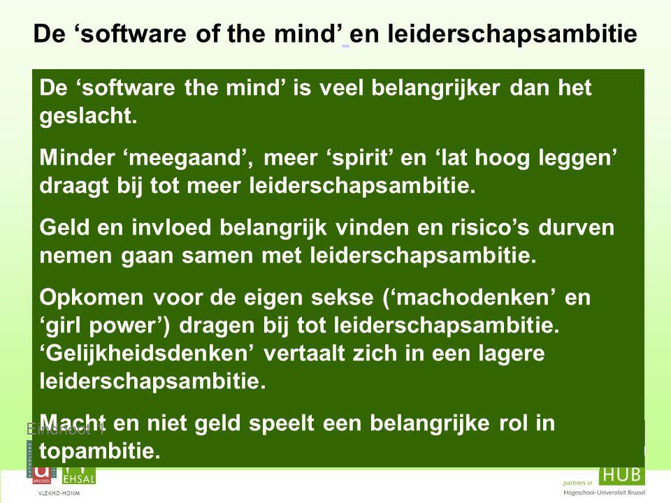 VLEKHO-HONIM De 'software the mind' is veel belangrijker dan het geslacht.