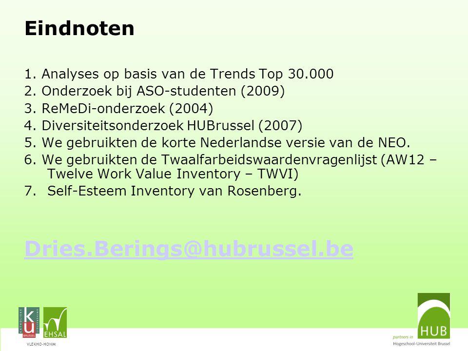 VLEKHO-HONIM Eindnoten 1.Analyses op basis van de Trends Top 30.000 2.