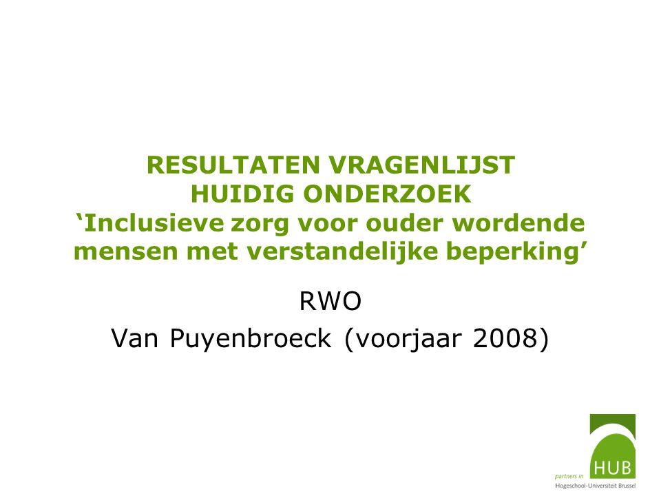 RESULTATEN VRAGENLIJST HUIDIG ONDERZOEK 'Inclusieve zorg voor ouder wordende mensen met verstandelijke beperking' RWO Van Puyenbroeck (voorjaar 2008)