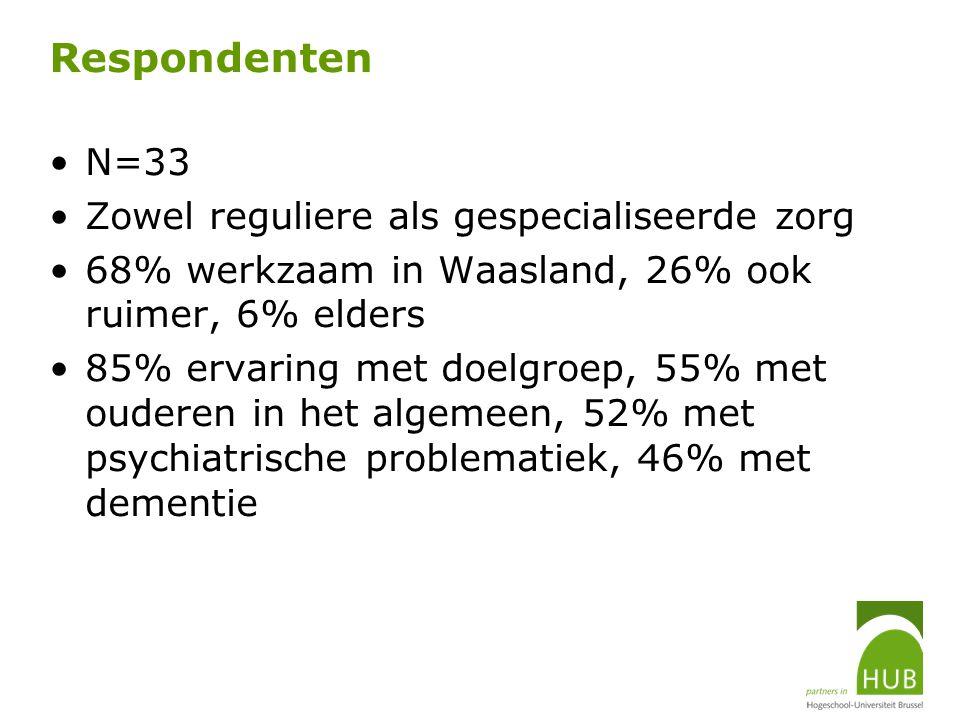 Respondenten N=33 Zowel reguliere als gespecialiseerde zorg 68% werkzaam in Waasland, 26% ook ruimer, 6% elders 85% ervaring met doelgroep, 55% met ou