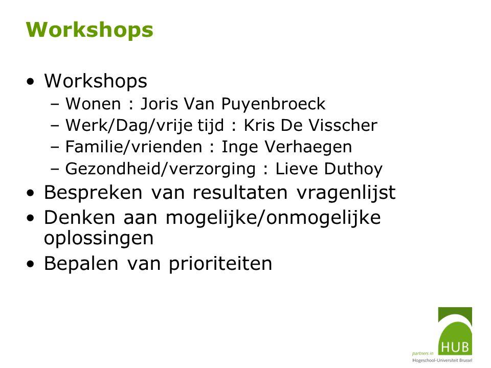 Workshops –Wonen : Joris Van Puyenbroeck –Werk/Dag/vrije tijd : Kris De Visscher –Familie/vrienden : Inge Verhaegen –Gezondheid/verzorging : Lieve Dut