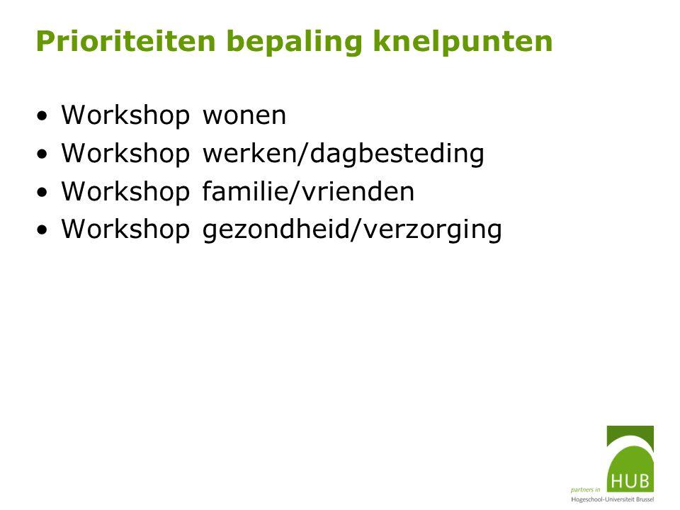 Prioriteiten bepaling knelpunten Workshop wonen Workshop werken/dagbesteding Workshop familie/vrienden Workshop gezondheid/verzorging