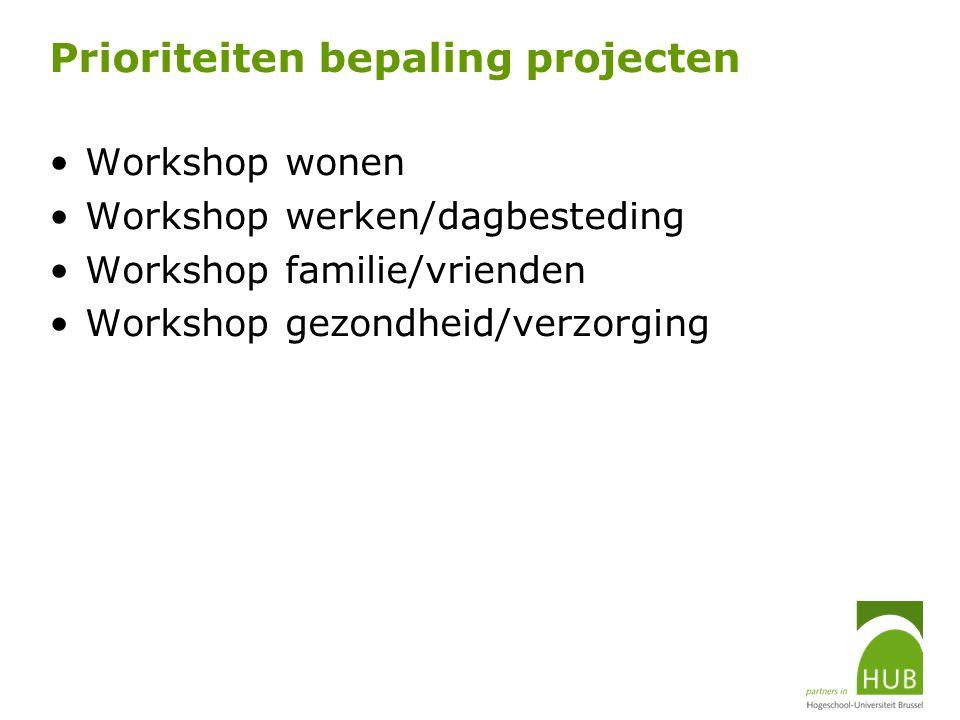 Prioriteiten bepaling projecten Workshop wonen Workshop werken/dagbesteding Workshop familie/vrienden Workshop gezondheid/verzorging