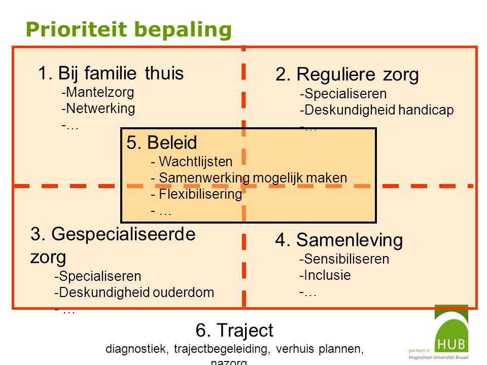 6. Traject diagnostiek, trajectbegeleiding, verhuis plannen, nazorg… 1. Bij familie thuis -Mantelzorg -Netwerking -… 2. Reguliere zorg -Specialiseren