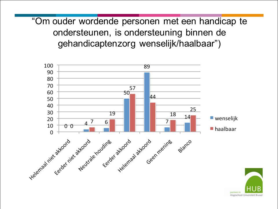 Om ouder wordende personen met een handicap te ondersteunen, is ondersteuning binnen de gehandicaptenzorg wenselijk/haalbaar )
