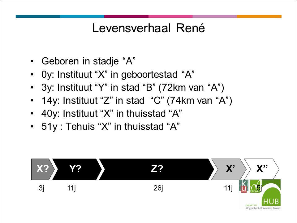 Levensverhaal René Geboren in stadje A 0y: Instituut X in geboortestad A 3y: Instituut Y in stad B (72km van A ) 14y: Instituut Z in stad C (74km van A ) 40y: Instituut X in thuisstad A 51y : Tehuis X in thuisstad A X.