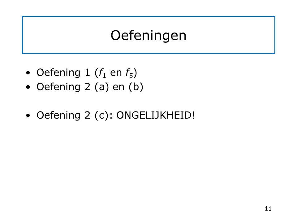 Oefeningen Oefening 1 (f 1 en f 5 ) Oefening 2 (a) en (b) Oefening 2 (c): ONGELIJKHEID! 11