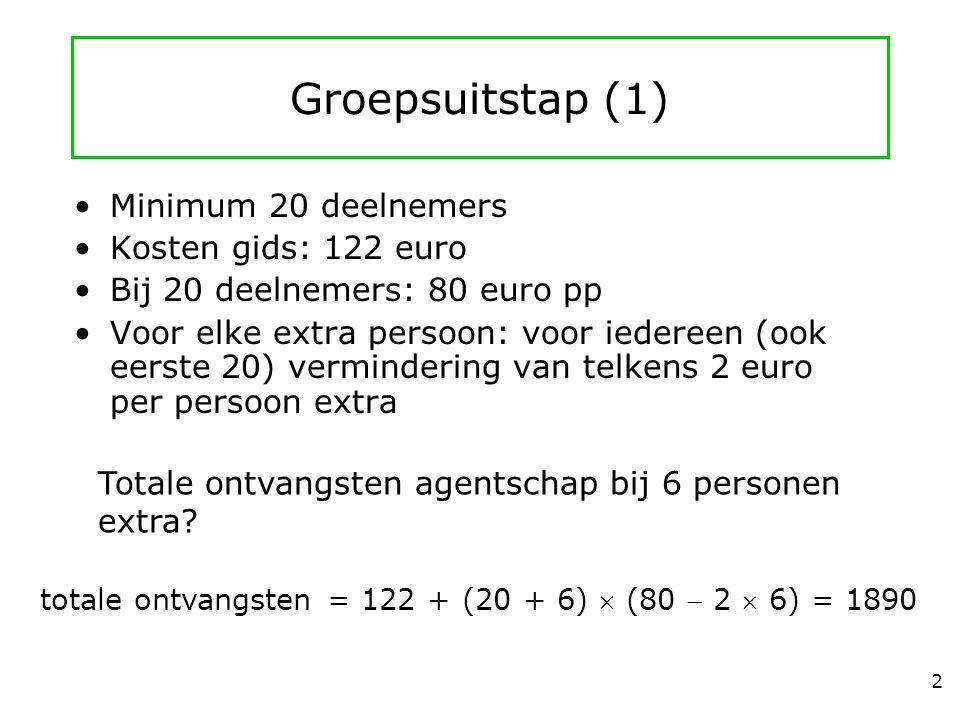 Groepsuitstap (1) Minimum 20 deelnemers Kosten gids: 122 euro Bij 20 deelnemers: 80 euro pp Voor elke extra persoon: voor iedereen (ook eerste 20) vermindering van telkens 2 euro per persoon extra Totale ontvangsten agentschap bij 6 personen extra.