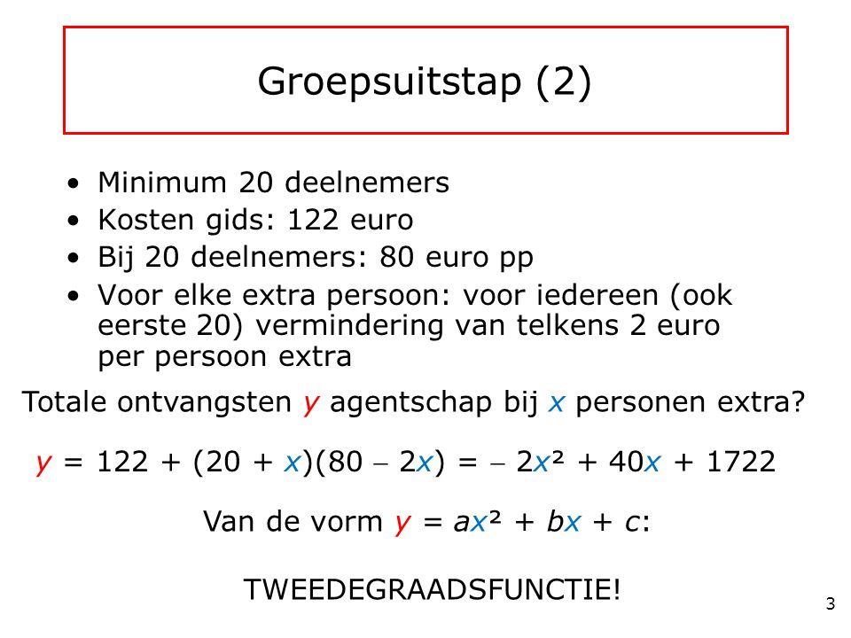 Groepsuitstap (2) Minimum 20 deelnemers Kosten gids: 122 euro Bij 20 deelnemers: 80 euro pp Voor elke extra persoon: voor iedereen (ook eerste 20) ver