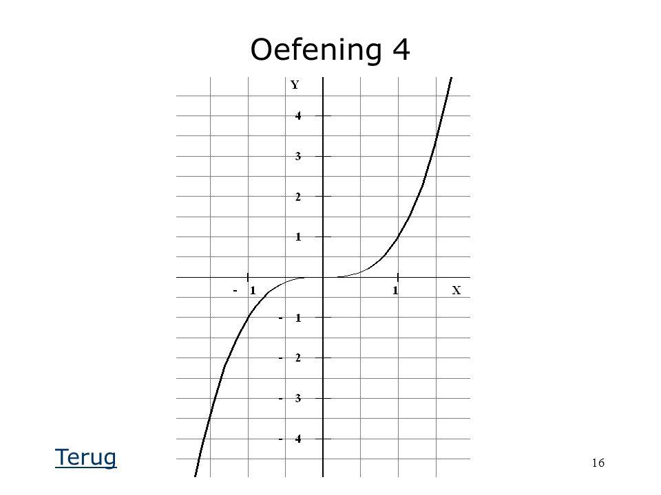 Oefening 1 (3) Terug 15