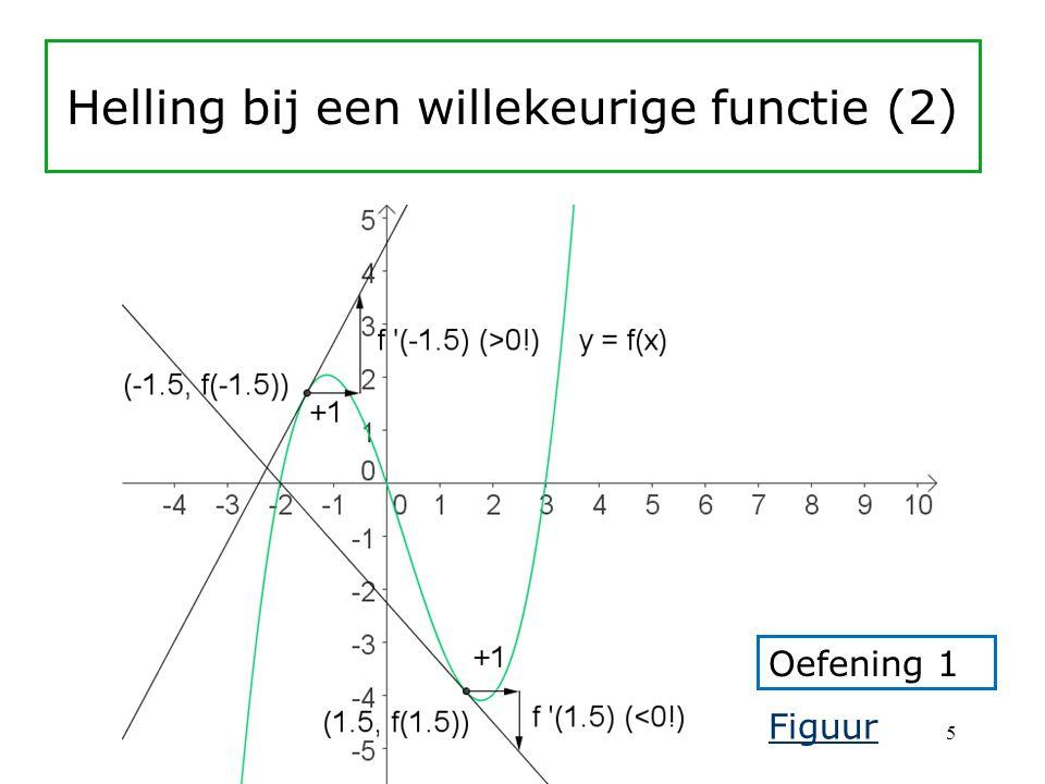 Helling bij een willekeurige functie (1) We DEFINIËREN: De richtingscoëfficiënt van de raaklijn aan de grafiek van f in het punt met eerste coördinaat