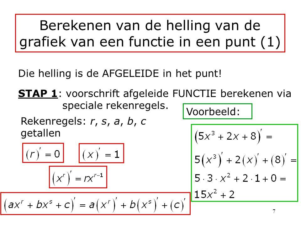 Berekenen van de helling van de grafiek van een functie in een punt (1) Die helling is de AFGELEIDE in het punt.