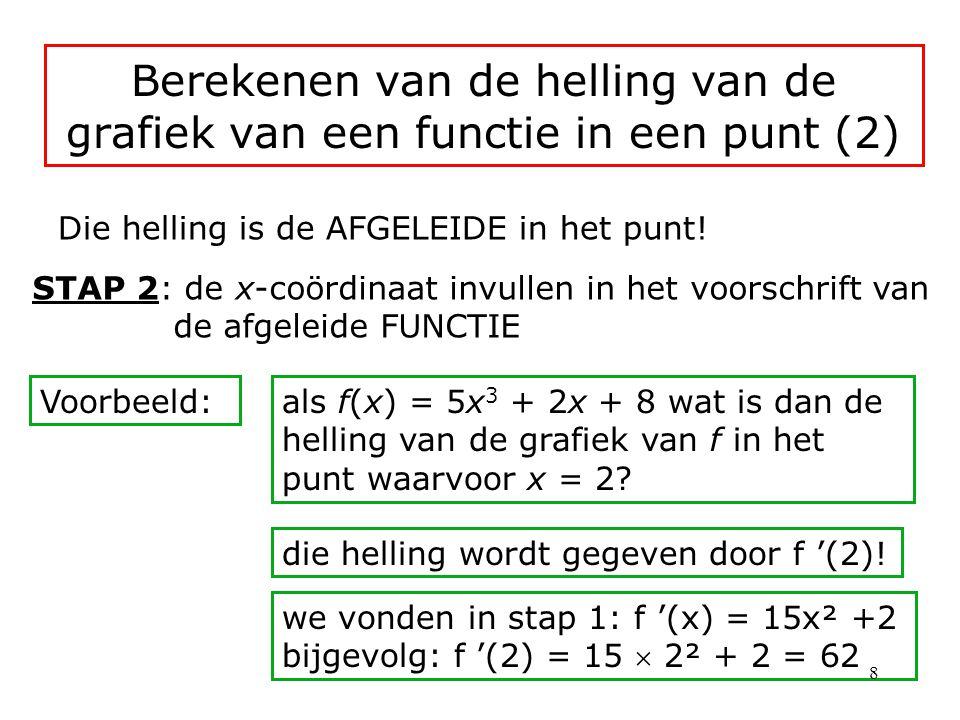 Berekenen van de helling van de grafiek van een functie in een punt (1) Die helling is de AFGELEIDE in het punt! STAP 1: voorschrift afgeleide FUNCTIE