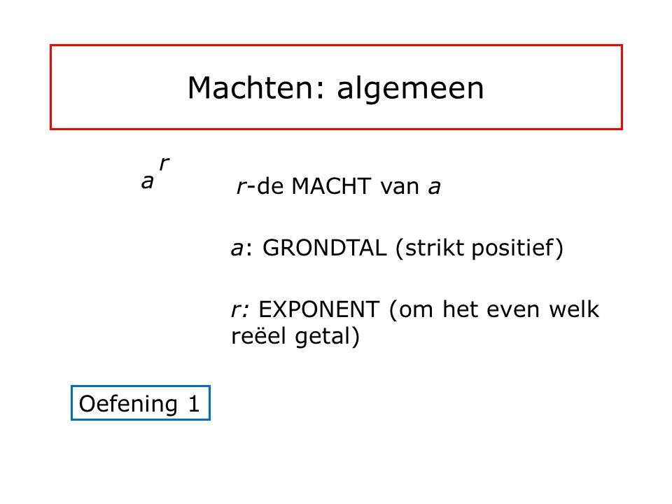 Machten: algemeen a r r-de MACHT van a a: GRONDTAL (strikt positief) r: EXPONENT (om het even welk reëel getal) Oefening 1