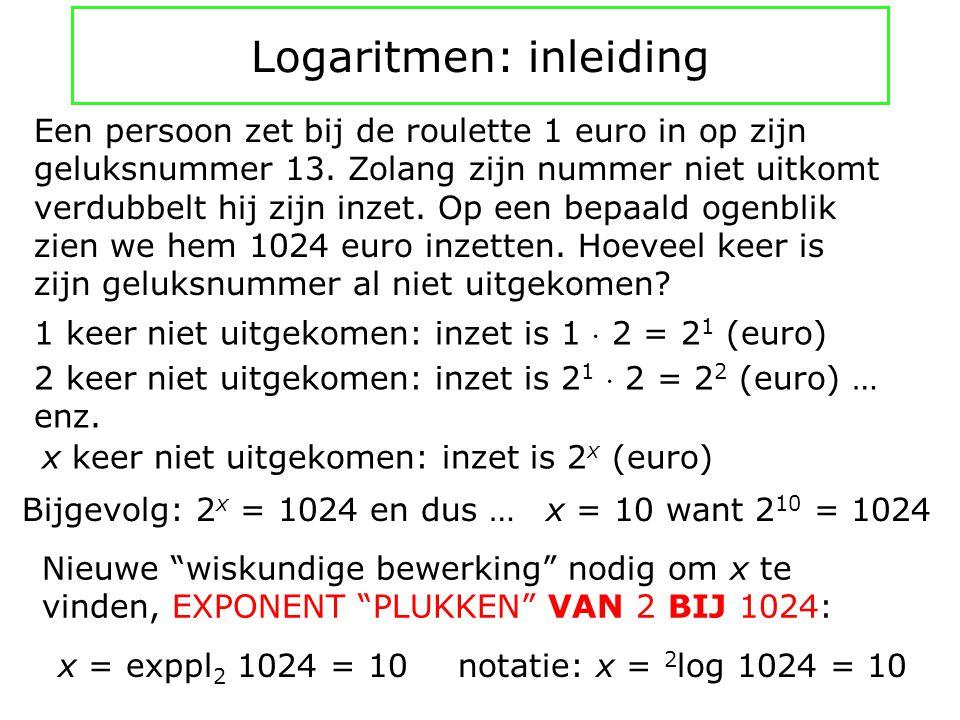 Logaritmen: inleiding Een persoon zet bij de roulette 1 euro in op zijn geluksnummer 13.