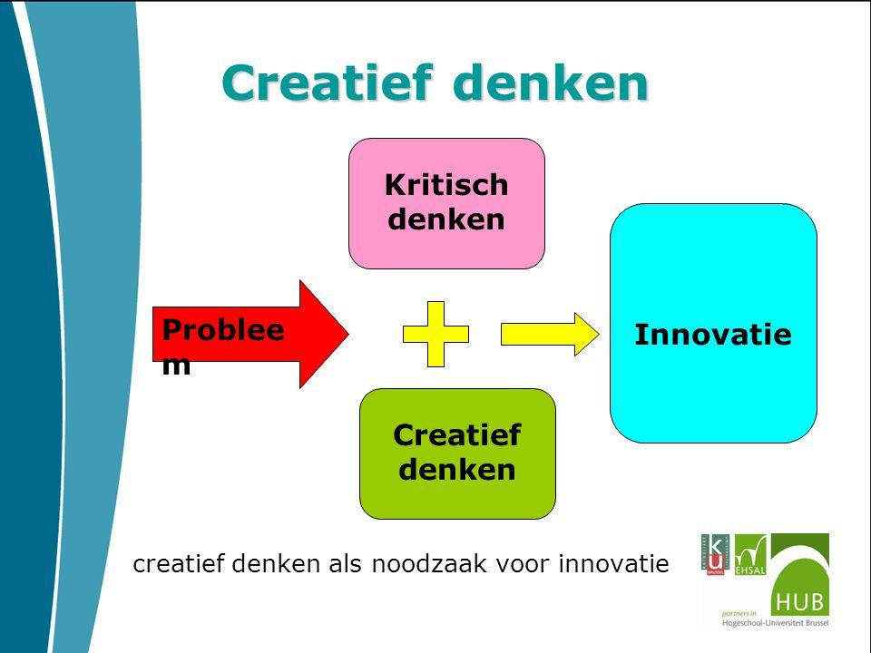 Creatief denken creatief denken als noodzaak voor innovatie Problee m Kritisch denken Creatief denken Innovatie