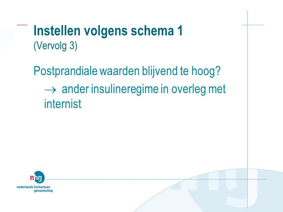 Instellen volgens schema 1 (Vervolg 3) Postprandiale waarden blijvend te hoog?  ander insulineregime in overleg met internist