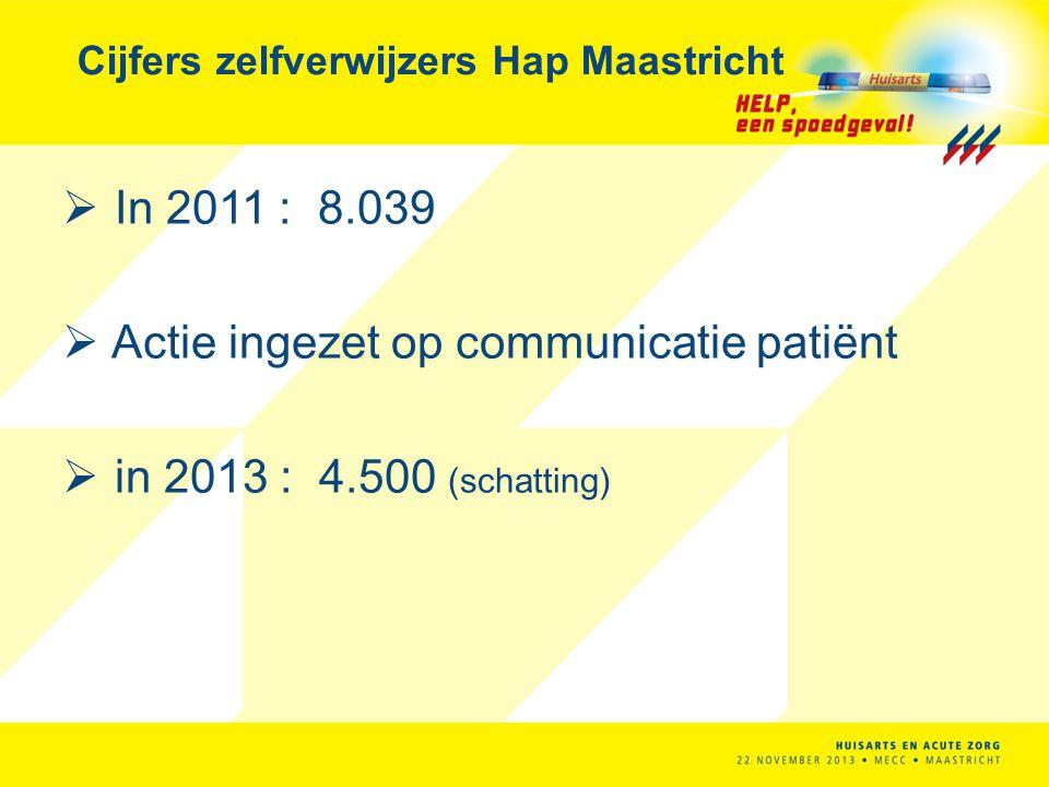 Cijfers zelfverwijzers Hap Maastricht  In 2011 : 8.039  Actie ingezet op communicatie patiënt  in 2013 : 4.500 (schatting)