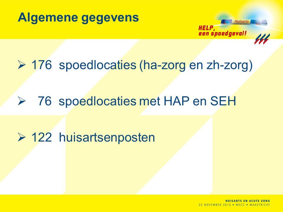 Algemene gegevens  176 spoedlocaties (ha-zorg en zh-zorg)  76 spoedlocaties met HAP en SEH  122 huisartsenposten