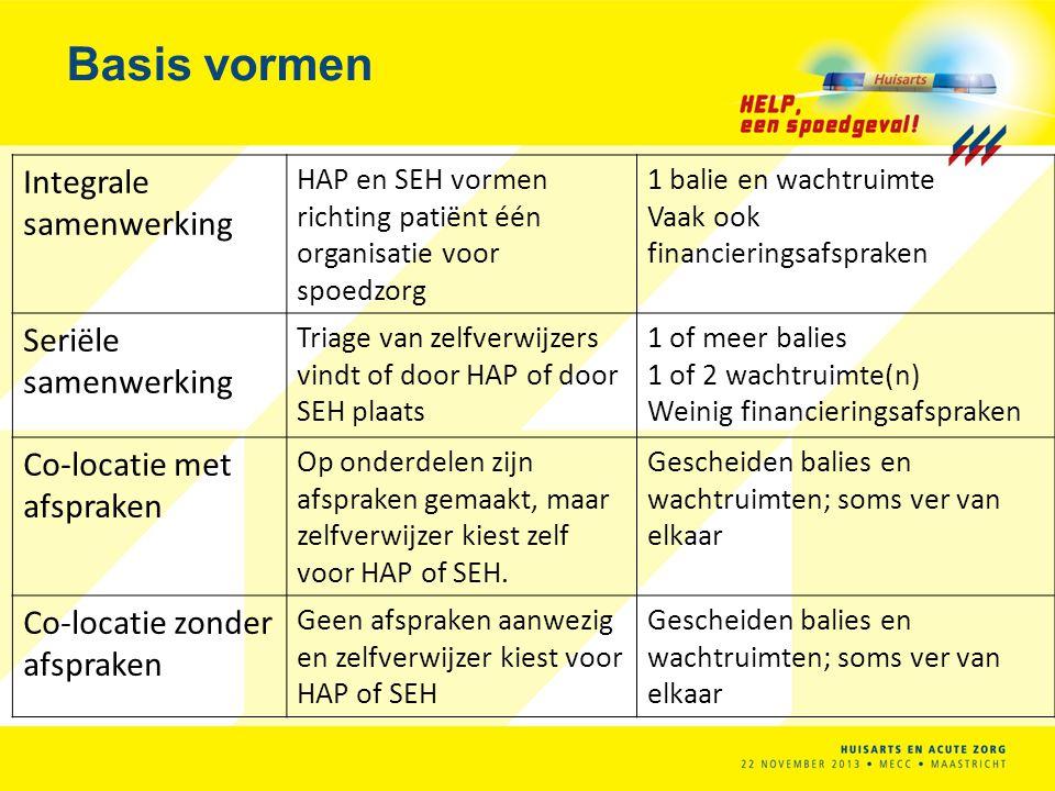 Basis vormen Integrale samenwerking HAP en SEH vormen richting patiënt één organisatie voor spoedzorg 1 balie en wachtruimte Vaak ook financieringsafs