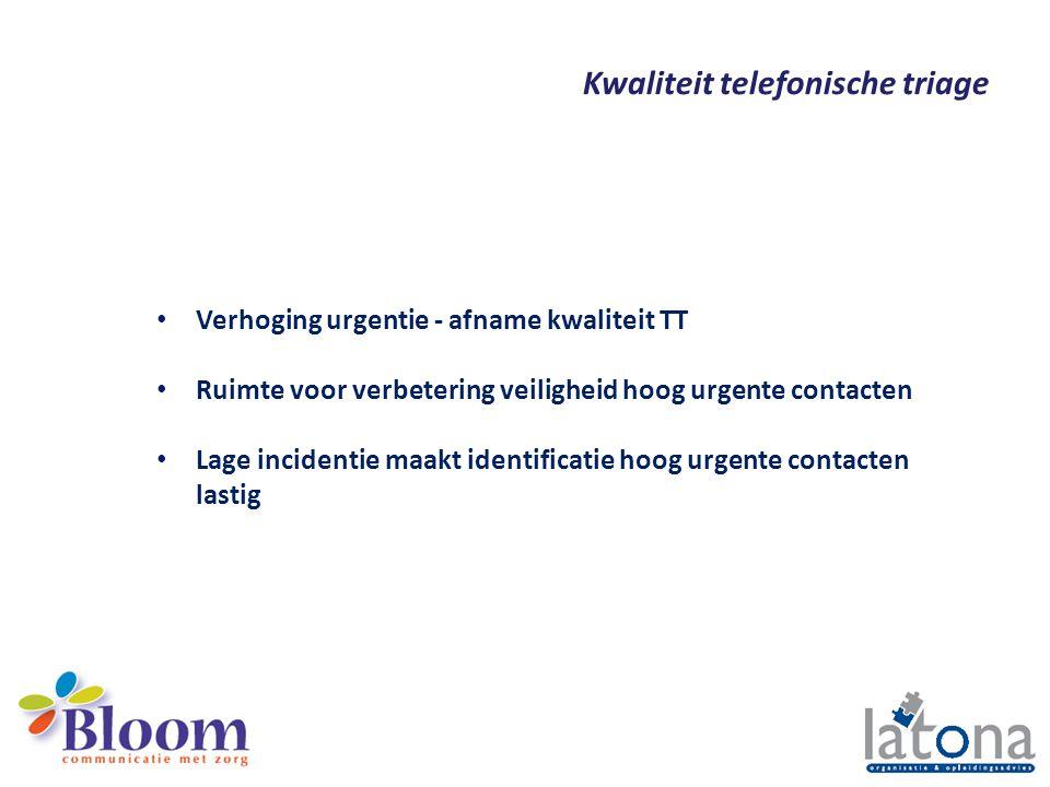 Nederlandse Triage Standaard (NTS) Voordelen huisartsenpraktijk Veiligheid voor de patiënt en medewerker/huisarts Agendabeheersing en patiënten logist