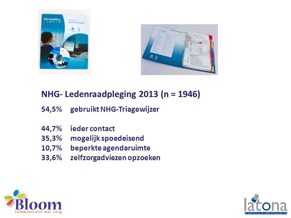 Wie maakt gebruik van de NHG-Triagewijzer in de huisartsenpraktijk?