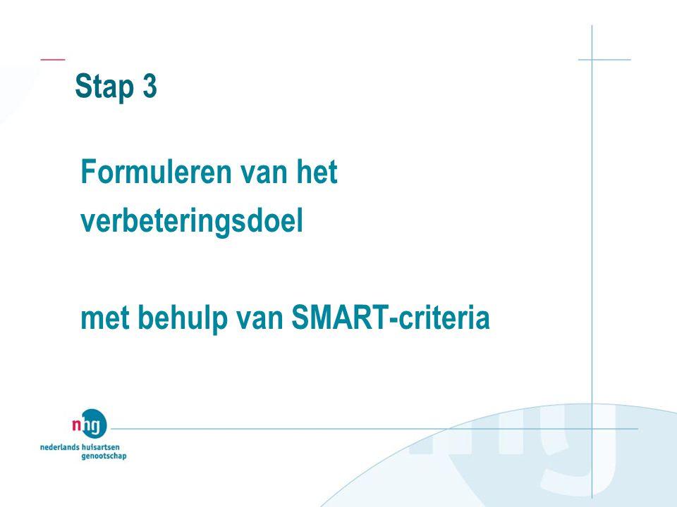 Stap 3 Formuleren van het verbeteringsdoel met behulp van SMART-criteria