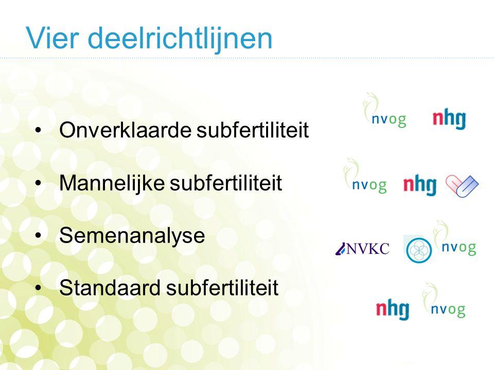 Vier deelrichtlijnen Onverklaarde subfertiliteit Mannelijke subfertiliteit Semenanalyse Standaard subfertiliteit