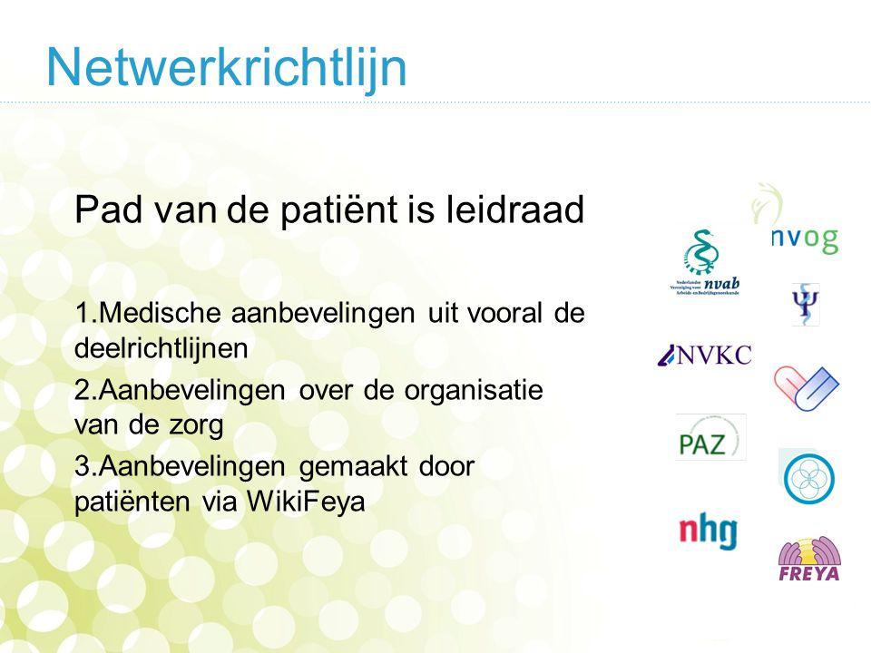 Netwerkrichtlijn Pad van de patiënt is leidraad 1.Medische aanbevelingen uit vooral de deelrichtlijnen 2.Aanbevelingen over de organisatie van de zorg 3.Aanbevelingen gemaakt door patiënten via WikiFeya
