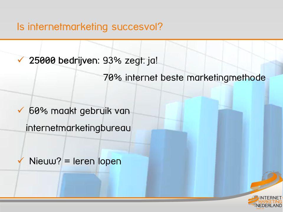 Is internetmarketing succesvol. 25000 bedrijven: 93% zegt: ja.