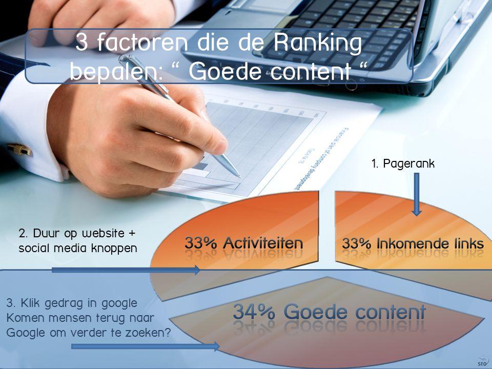 """3 factoren die de Google Ranking bepalen 1. Pagerank 3 factoren die de Ranking bepalen: """" Goede content """" 2. Duur op website + social media knoppen 3."""
