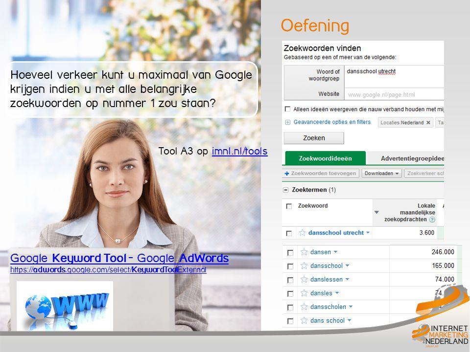 Hoeveel verkeer kunt u maximaal van Google krijgen indien u met alle belangrijke zoekwoorden op nummer 1 zou staan.