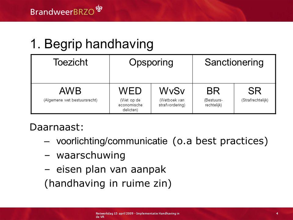 Netwerkdag 15 april 2009 - Implementatie Handhaving in de VR 5 2.