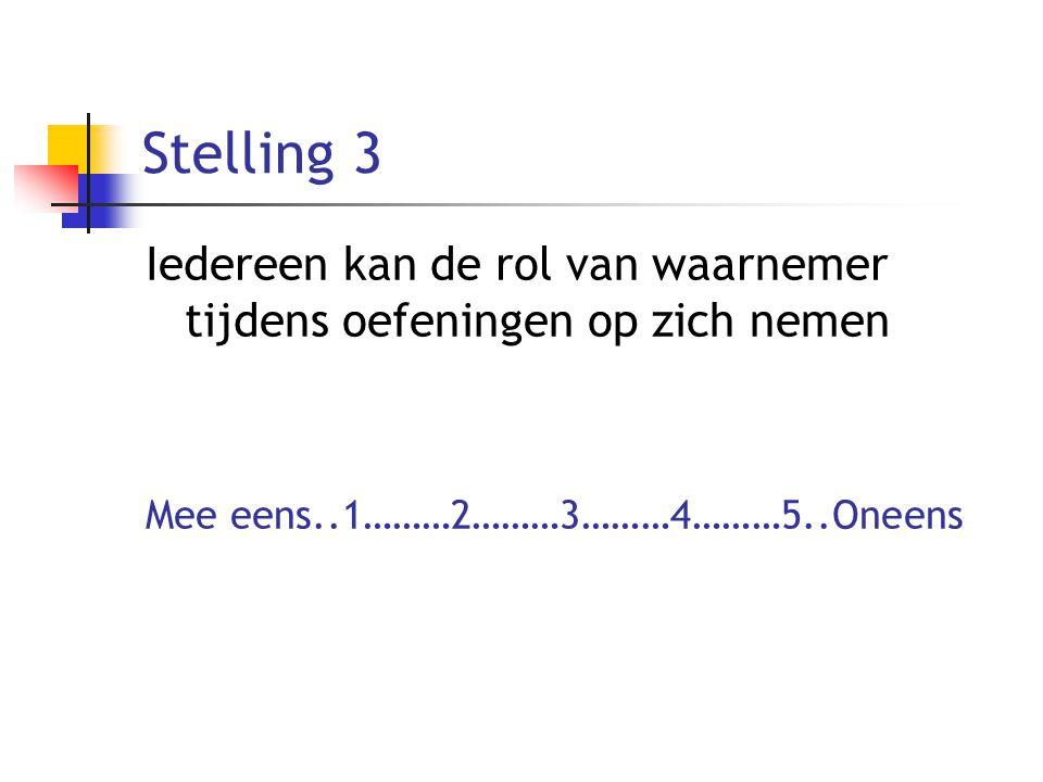 Stelling 3 Iedereen kan de rol van waarnemer tijdens oefeningen op zich nemen Mee eens..1………2………3………4………5..Oneens