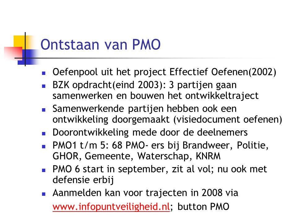 Ontstaan van PMO Oefenpool uit het project Effectief Oefenen(2002) BZK opdracht(eind 2003): 3 partijen gaan samenwerken en bouwen het ontwikkeltraject