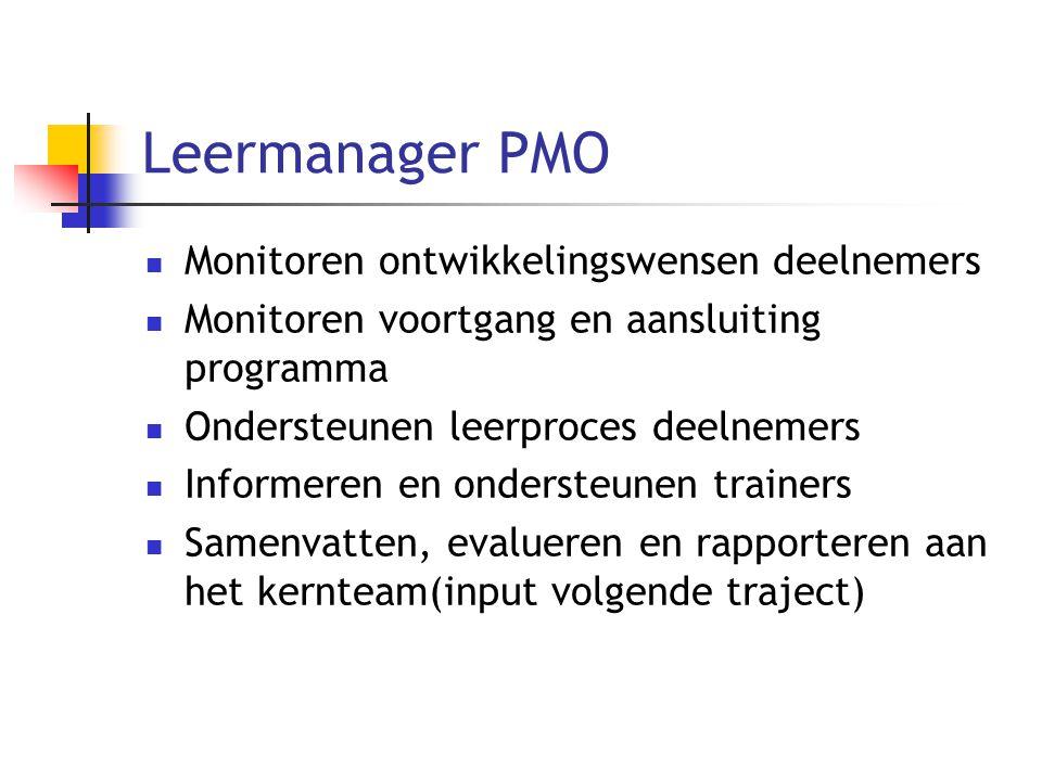 Leermanager PMO Monitoren ontwikkelingswensen deelnemers Monitoren voortgang en aansluiting programma Ondersteunen leerproces deelnemers Informeren en