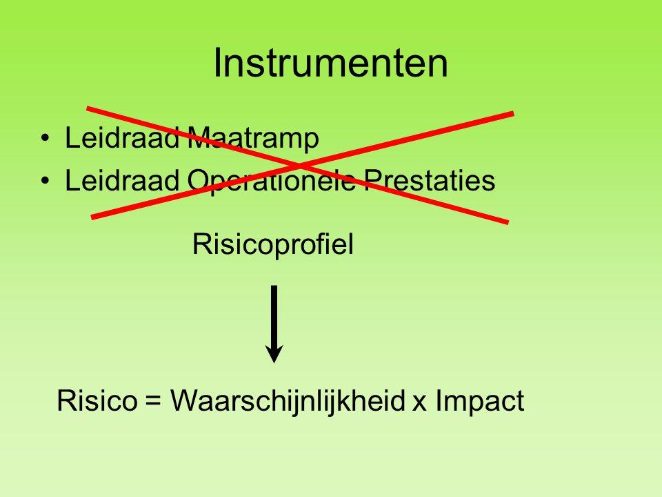 Instrumenten Risico = Waarschijnlijkheid x Impact Risicoprofiel Leidraad Maatramp Leidraad Operationele Prestaties