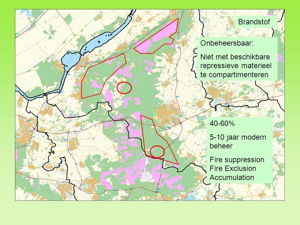 Urban Rural Interface