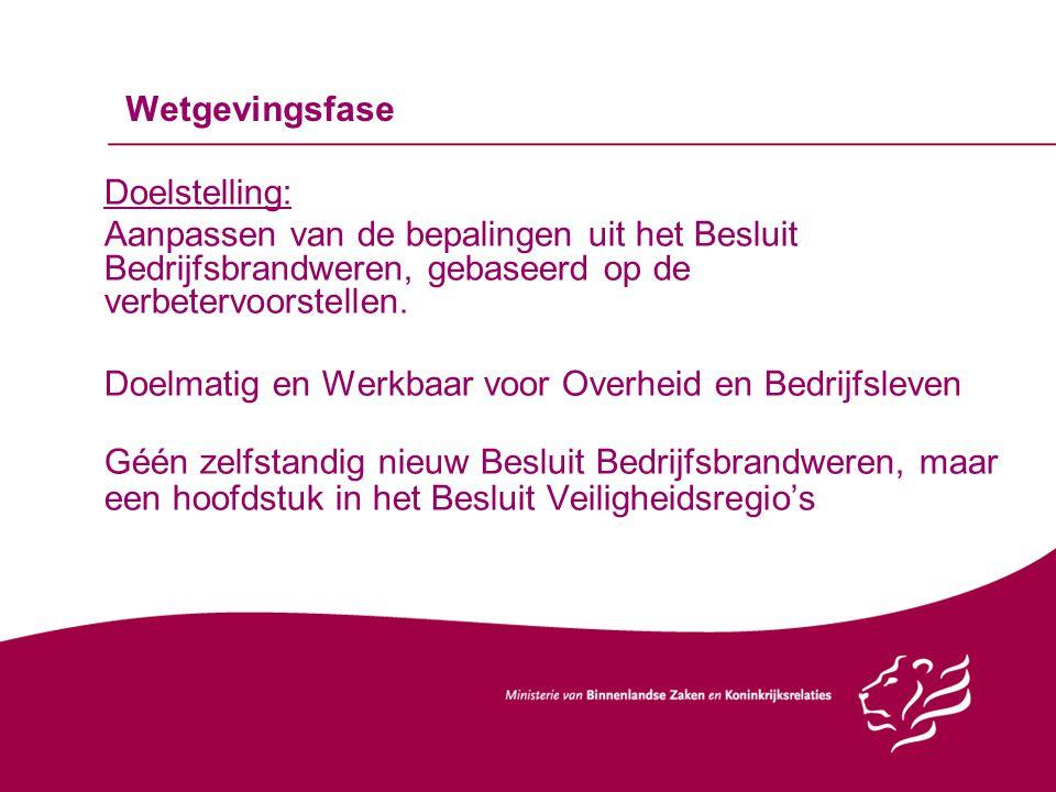 Wetgevingsfase Doelstelling: Aanpassen van de bepalingen uit het Besluit Bedrijfsbrandweren, gebaseerd op de verbetervoorstellen. Doelmatig en Werkbaa