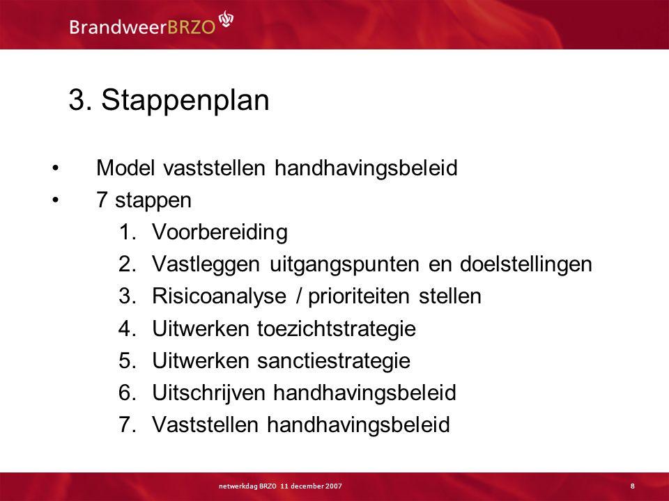 netwerkdag BRZO 11 december 20078 3. Stappenplan Model vaststellen handhavingsbeleid 7 stappen 1.Voorbereiding 2.Vastleggen uitgangspunten en doelstel