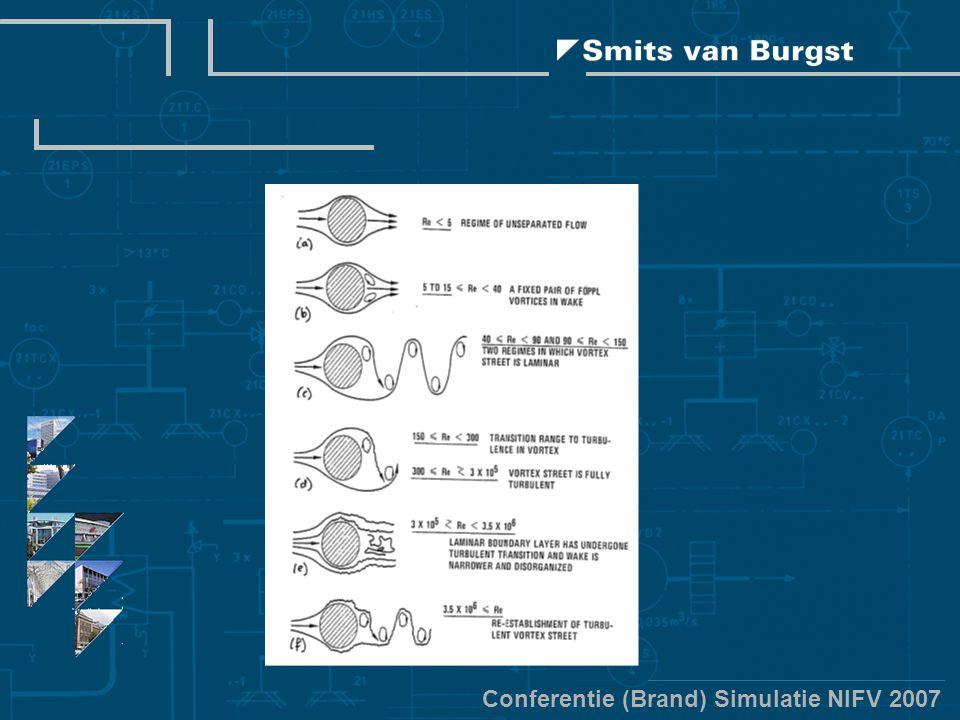Conferentie (Brand) Simulatie NIFV 2007