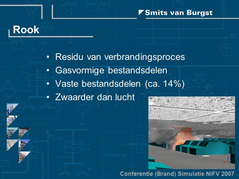 Conferentie (Brand) Simulatie NIFV 2007 Rook Residu van verbrandingsproces Gasvormige bestandsdelen Vaste bestandsdelen (ca. 14%) Zwaarder dan lucht