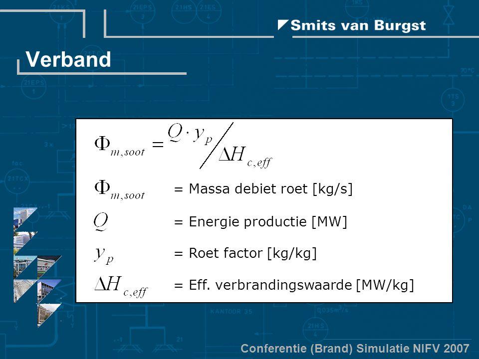 Conferentie (Brand) Simulatie NIFV 2007 Verband = Massa debiet roet [kg/s] = Energie productie [MW] = Roet factor [kg/kg] = Eff. verbrandingswaarde [M