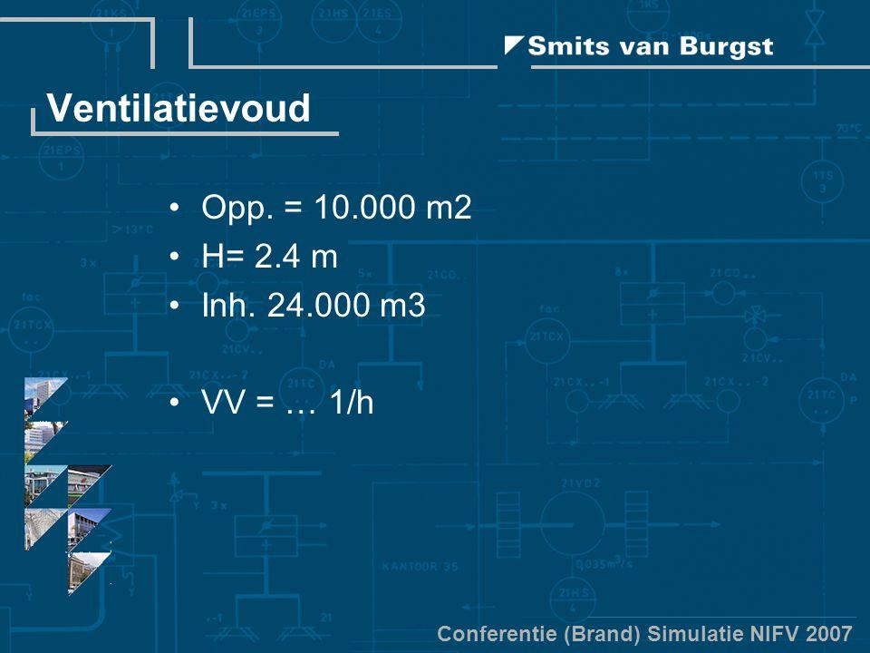 Conferentie (Brand) Simulatie NIFV 2007 Ventilatievoud Opp. = 10.000 m2 H= 2.4 m Inh. 24.000 m3 VV = … 1/h