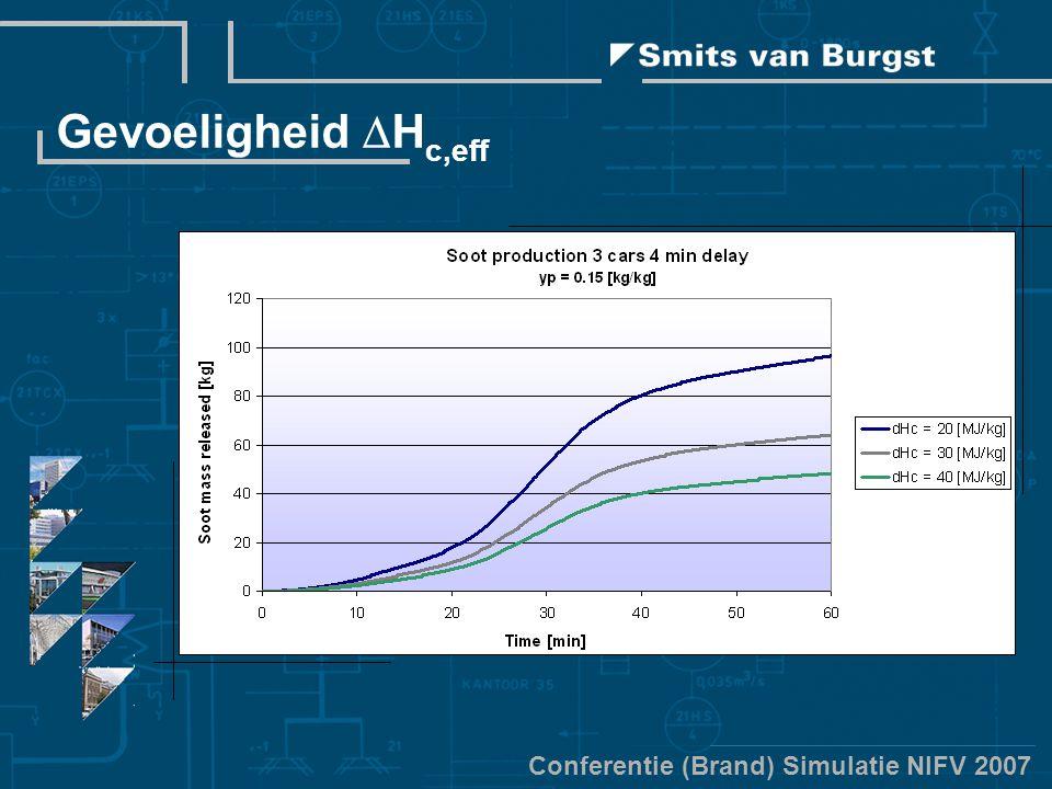 Conferentie (Brand) Simulatie NIFV 2007 Gevoeligheid  H c,eff