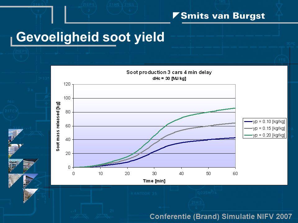 Conferentie (Brand) Simulatie NIFV 2007 Gevoeligheid soot yield