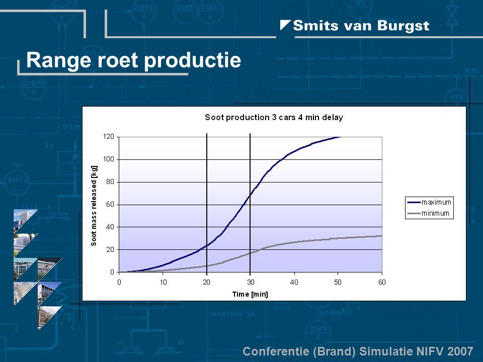 Conferentie (Brand) Simulatie NIFV 2007 Range roet productie